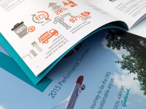 Gatwick Airport Sustainability Report