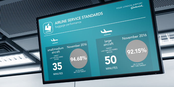 Digital airport signage