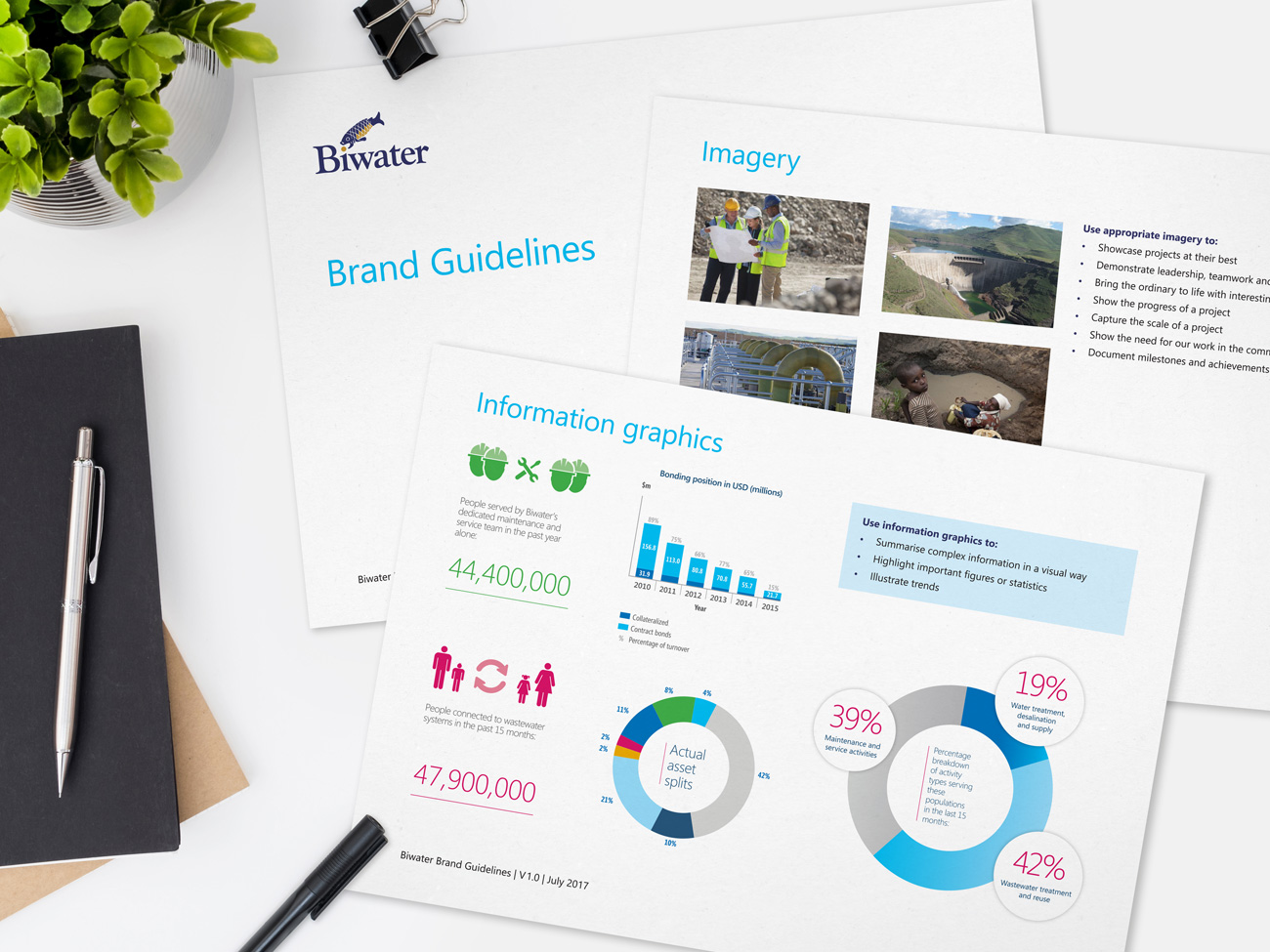 Biwater Brand Guidelines